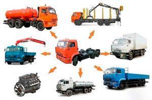 Внесение изменений в конструкцию тягача на переоборудование ССУ